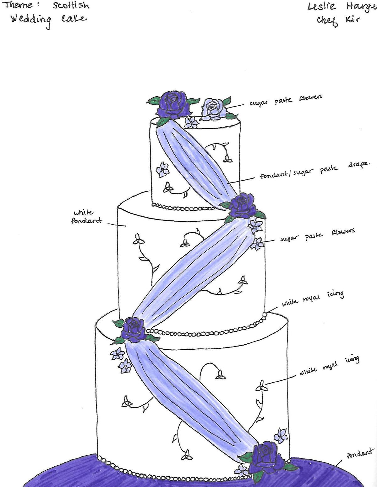 Diagram for a three-tiered wedding cake